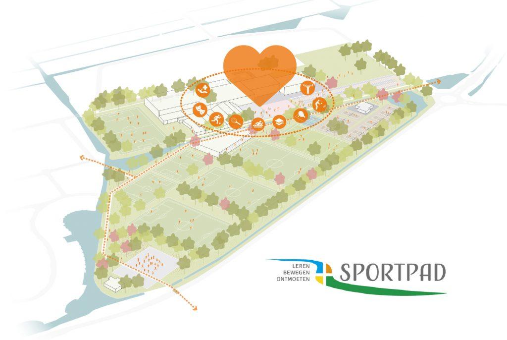 IMOSS Roelofarendsveen Sportpad